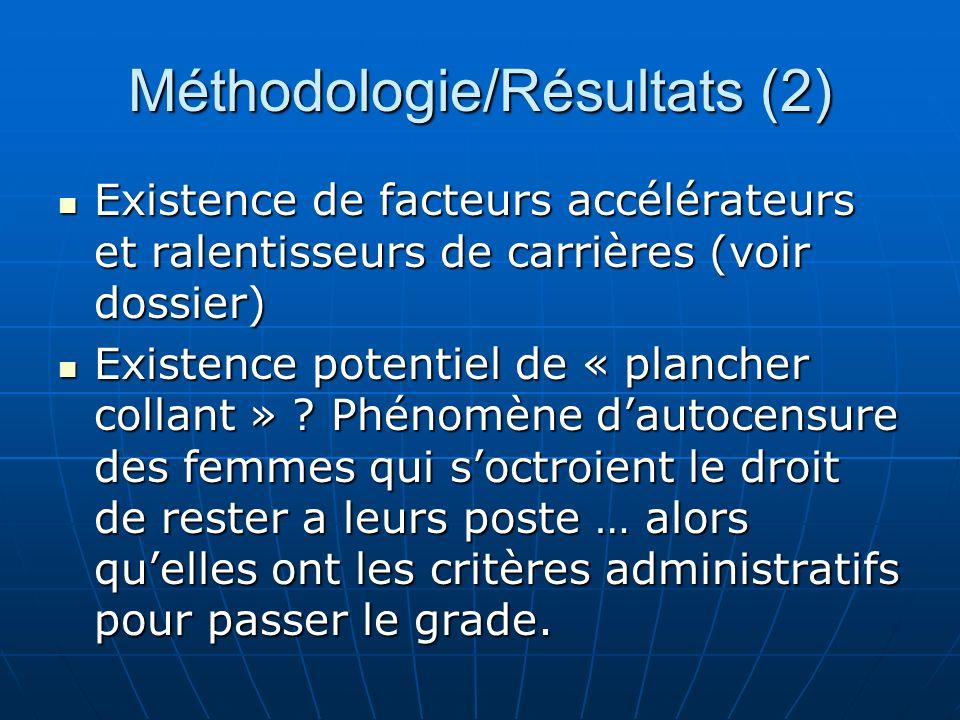 Méthodologie/Résultats (2)