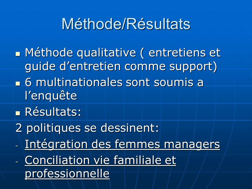 Méthode/Résultats Méthode qualitative ( entretiens et guide d'entretien comme support) 6 multinationales sont soumis a l'enquête.