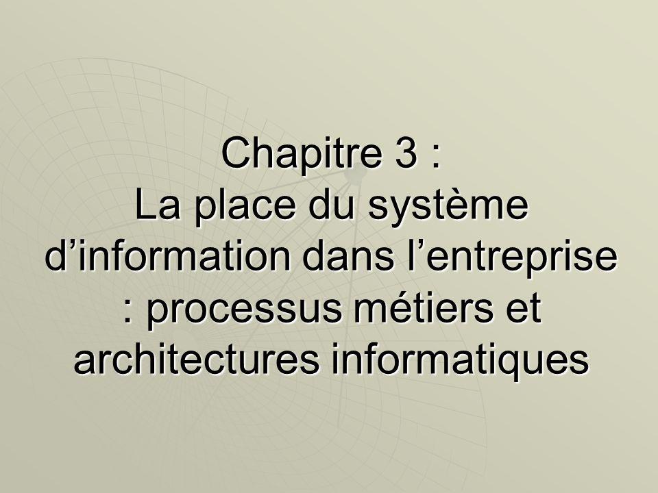 Chapitre 3 : La place du système d'information dans l'entreprise : processus métiers et architectures informatiques