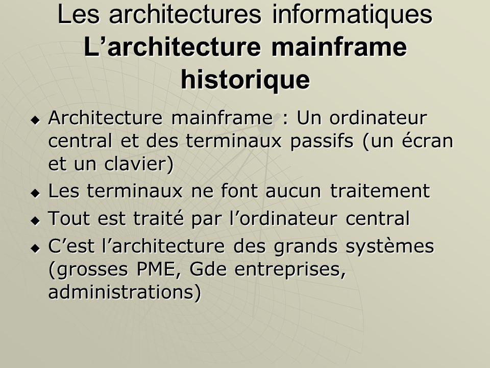 Les architectures informatiques L'architecture mainframe historique