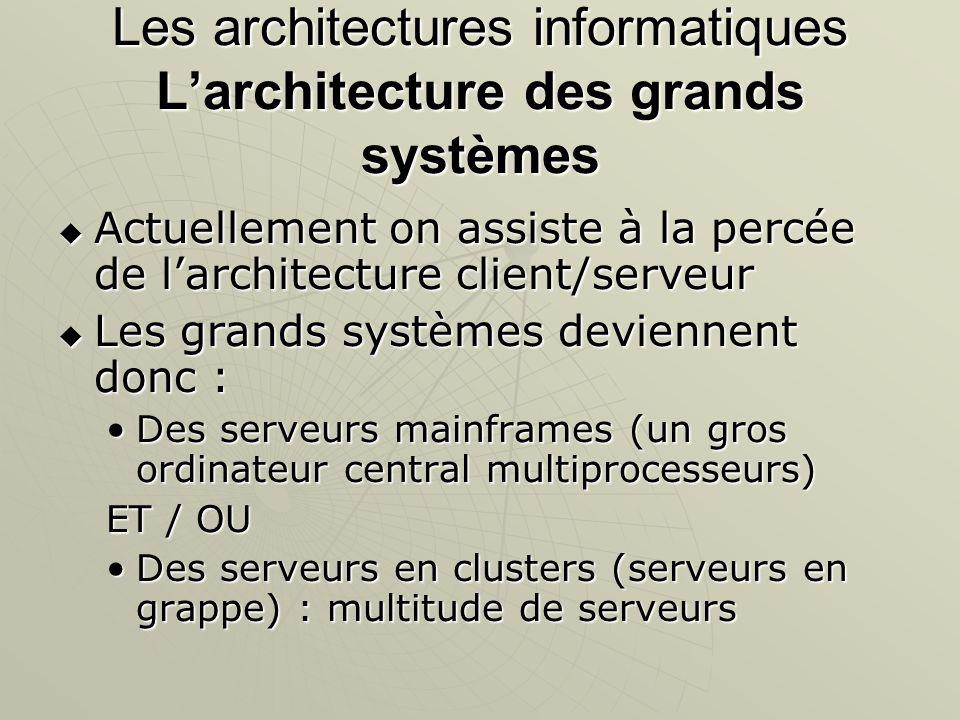 Les architectures informatiques L'architecture des grands systèmes