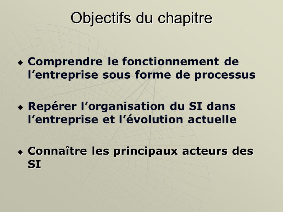 Objectifs du chapitre Comprendre le fonctionnement de l'entreprise sous forme de processus.