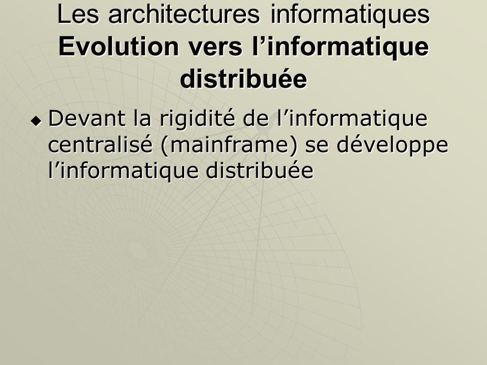 Les architectures informatiques Evolution vers l'informatique distribuée
