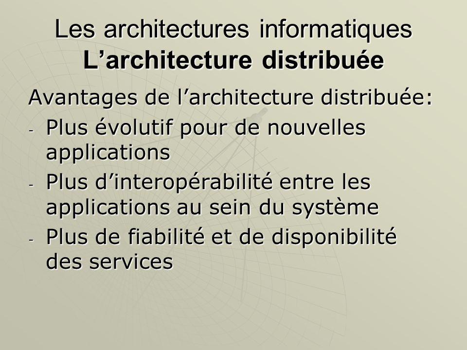 Les architectures informatiques L'architecture distribuée