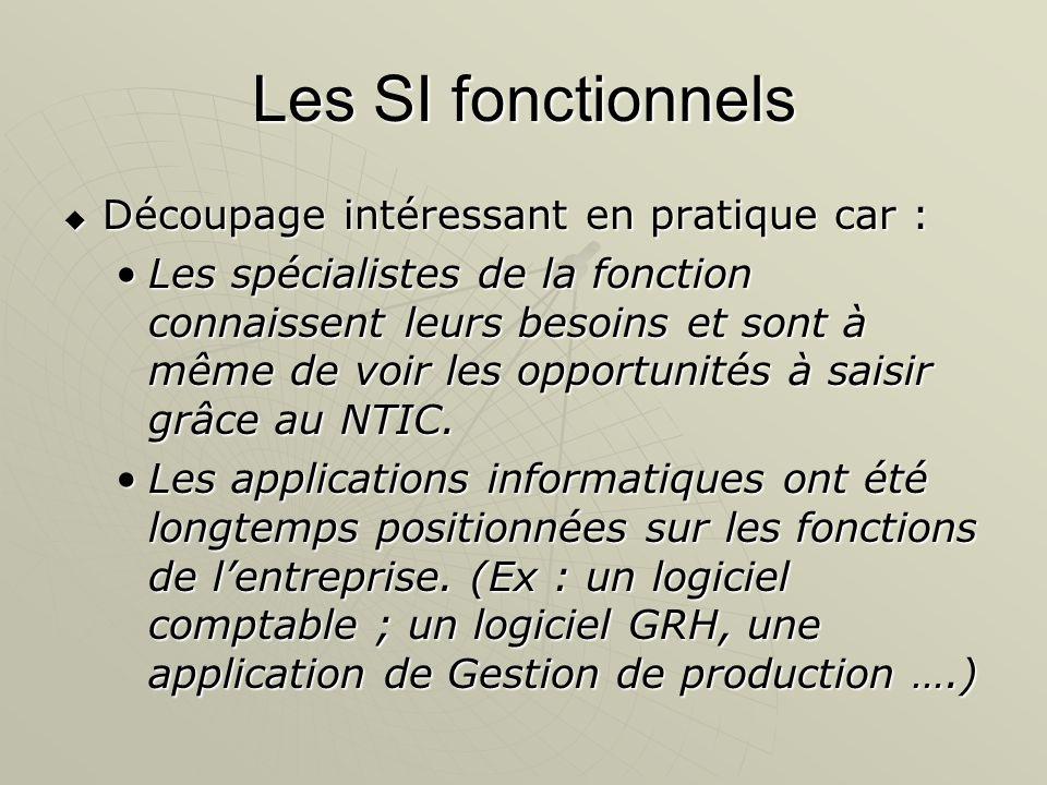 Les SI fonctionnels Découpage intéressant en pratique car :