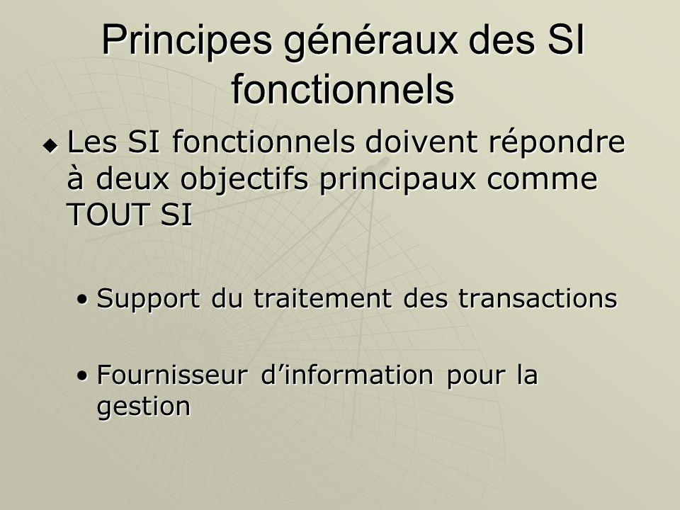 Principes généraux des SI fonctionnels