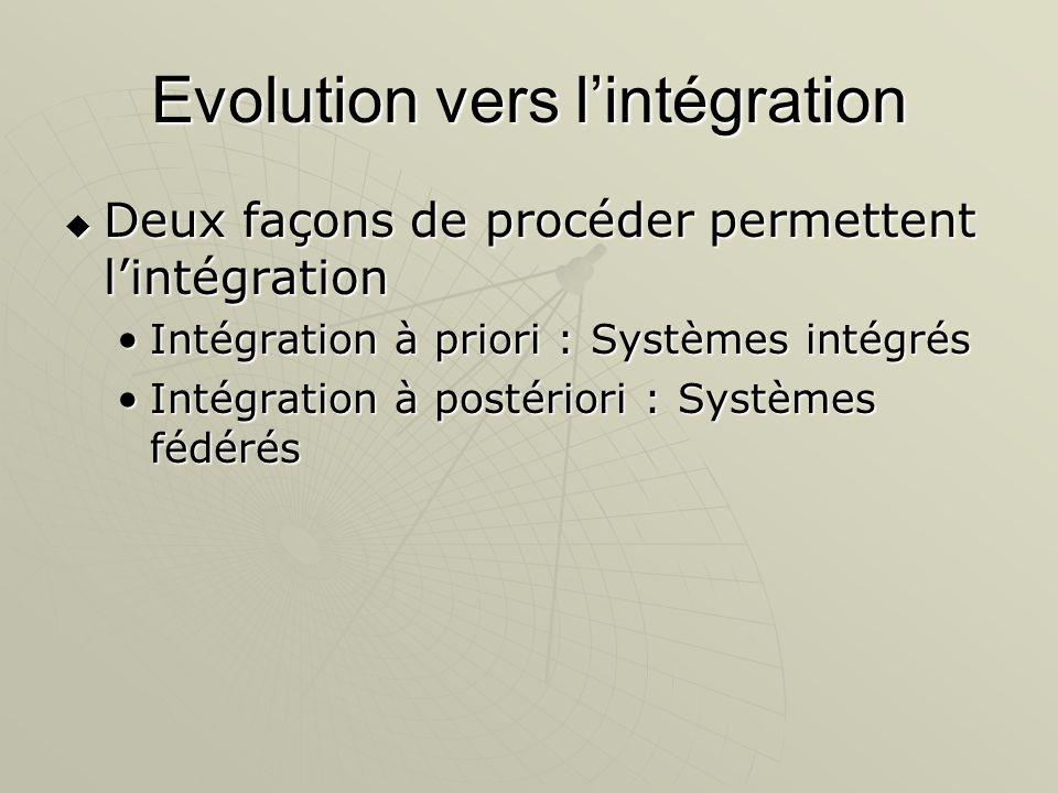 Evolution vers l'intégration