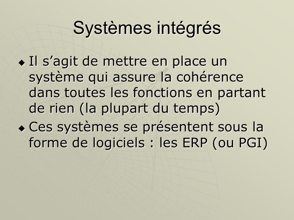 Systèmes intégrés Il s'agit de mettre en place un système qui assure la cohérence dans toutes les fonctions en partant de rien (la plupart du temps)