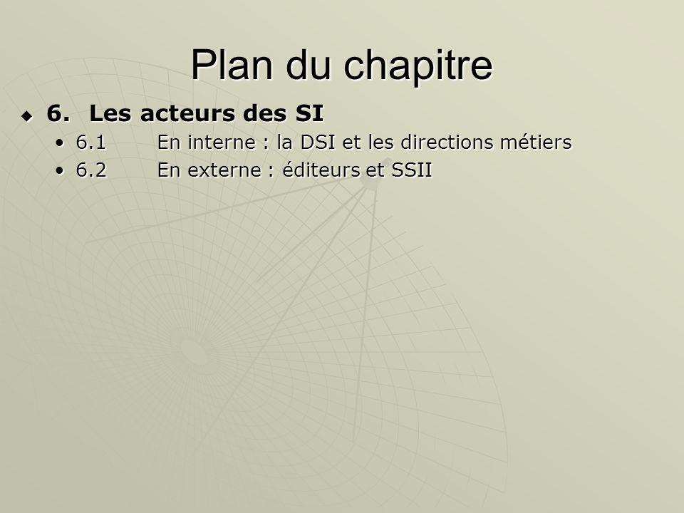 Plan du chapitre 6. Les acteurs des SI