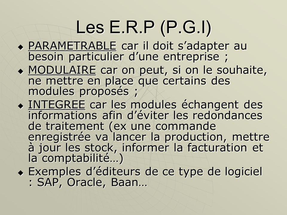 Les E.R.P (P.G.I)PARAMETRABLE car il doit s'adapter au besoin particulier d'une entreprise ;