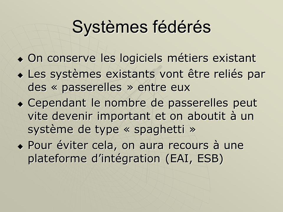 Systèmes fédérés On conserve les logiciels métiers existant