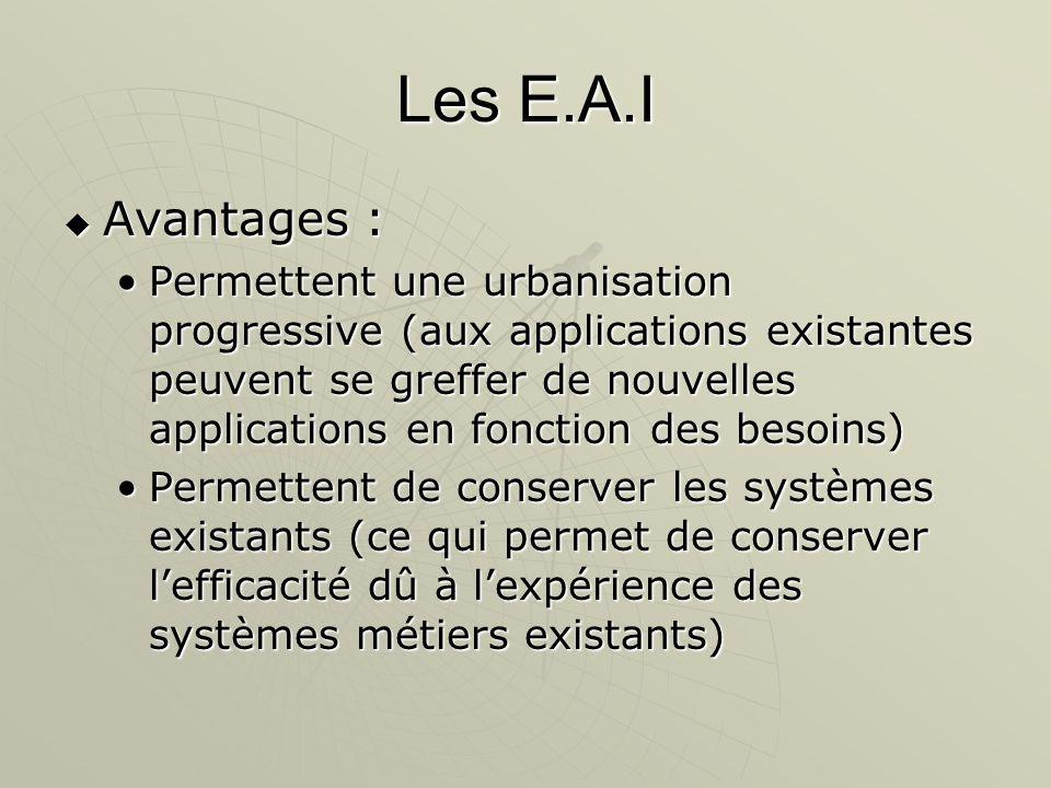 Les E.A.IAvantages :