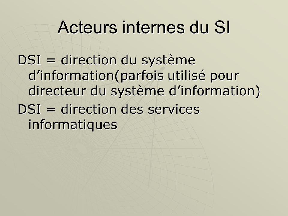 Acteurs internes du SI DSI = direction du système d'information(parfois utilisé pour directeur du système d'information)