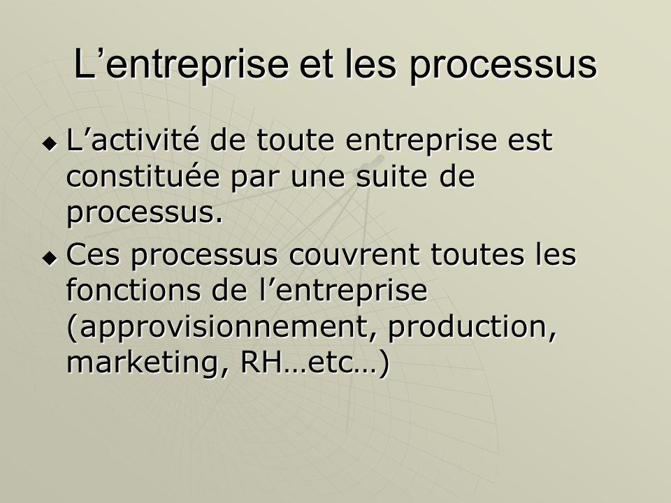 L'entreprise et les processus