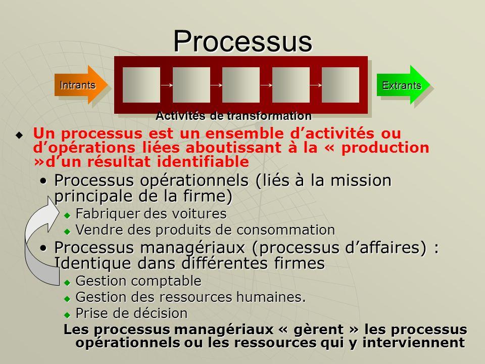 Processus Intrants. Extrants. Activités de transformation.