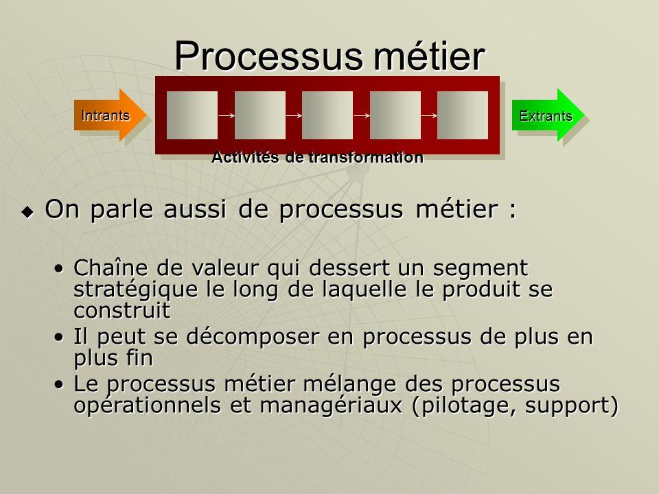Processus métier On parle aussi de processus métier :