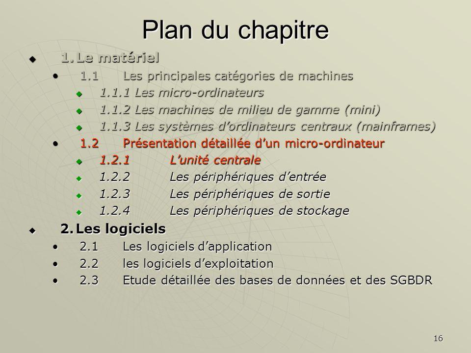Plan du chapitre 1. Le matériel 2. Les logiciels