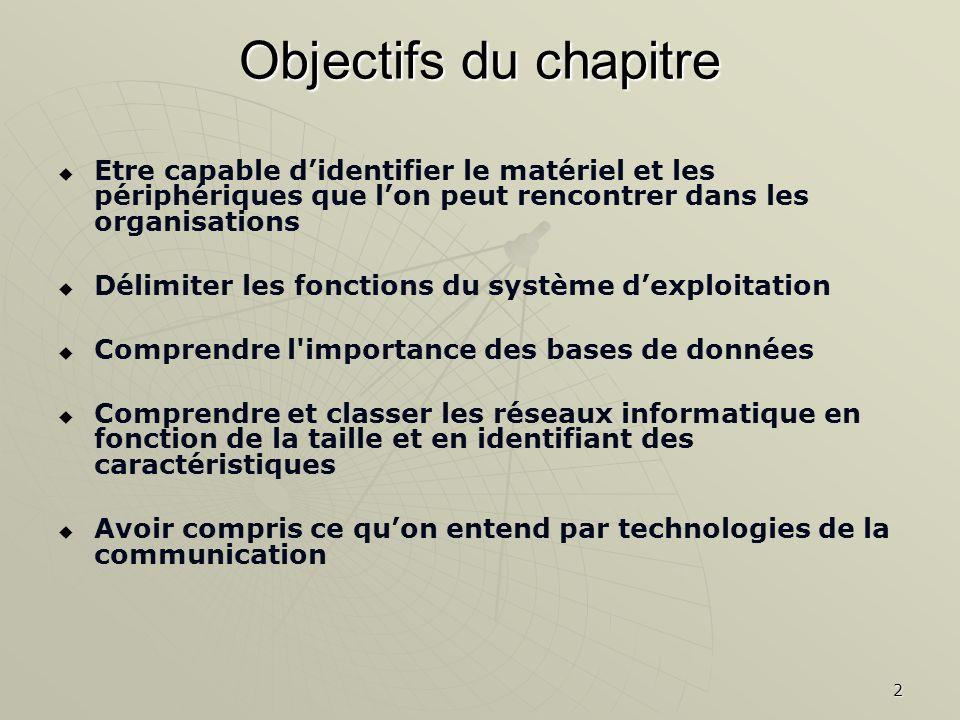 Objectifs du chapitre Etre capable d'identifier le matériel et les périphériques que l'on peut rencontrer dans les organisations.