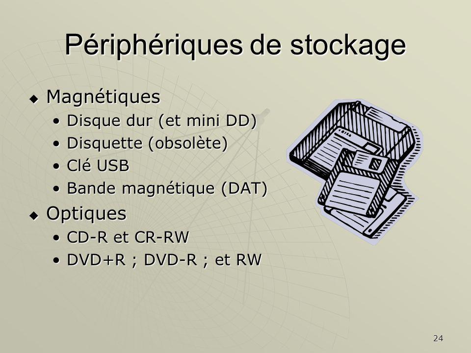 Périphériques de stockage