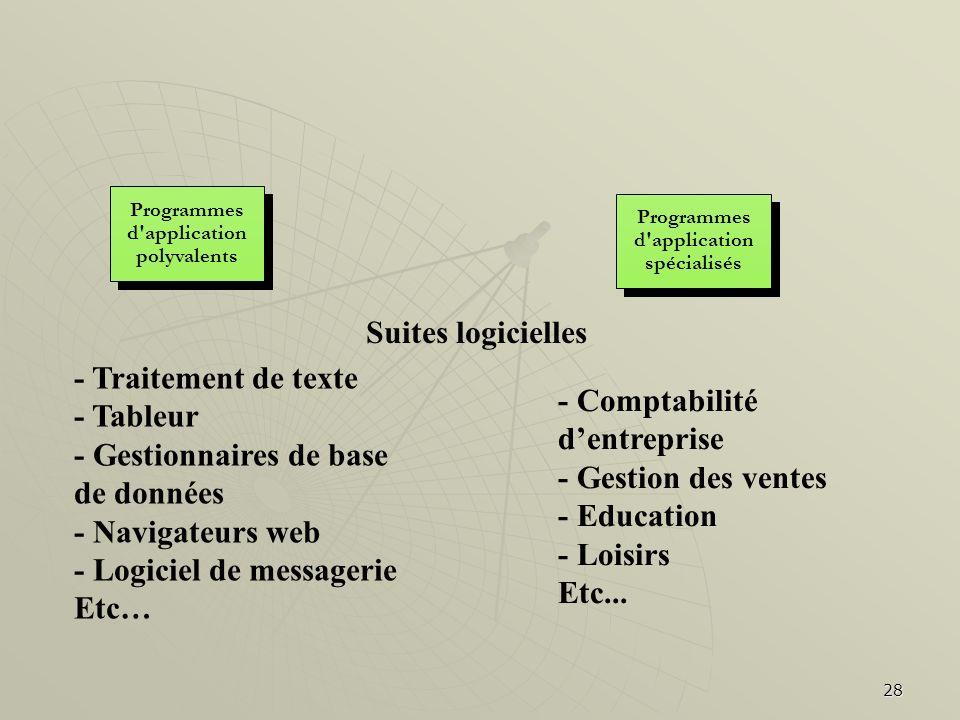 - Gestionnaires de base de données - Navigateurs web