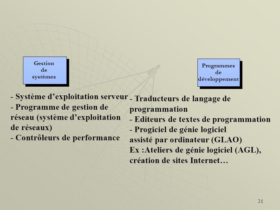 - Système d'exploitation serveur