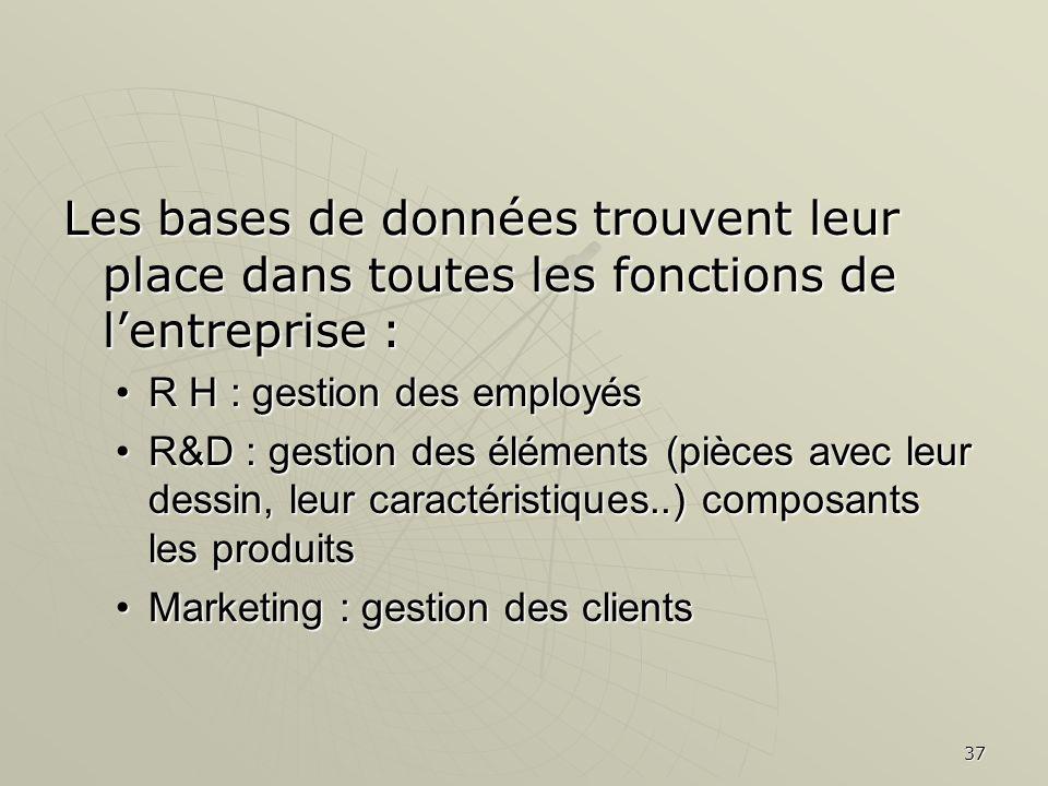 Les bases de données trouvent leur place dans toutes les fonctions de l'entreprise :