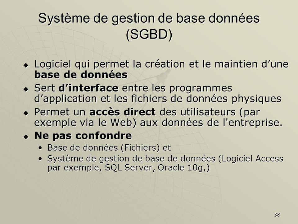 Système de gestion de base données (SGBD)