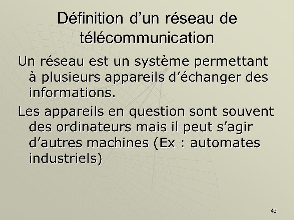 Définition d'un réseau de télécommunication
