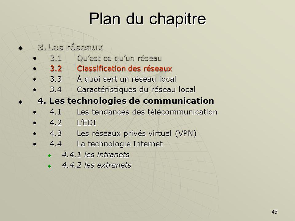 Plan du chapitre 3. Les réseaux 4. Les technologies de communication