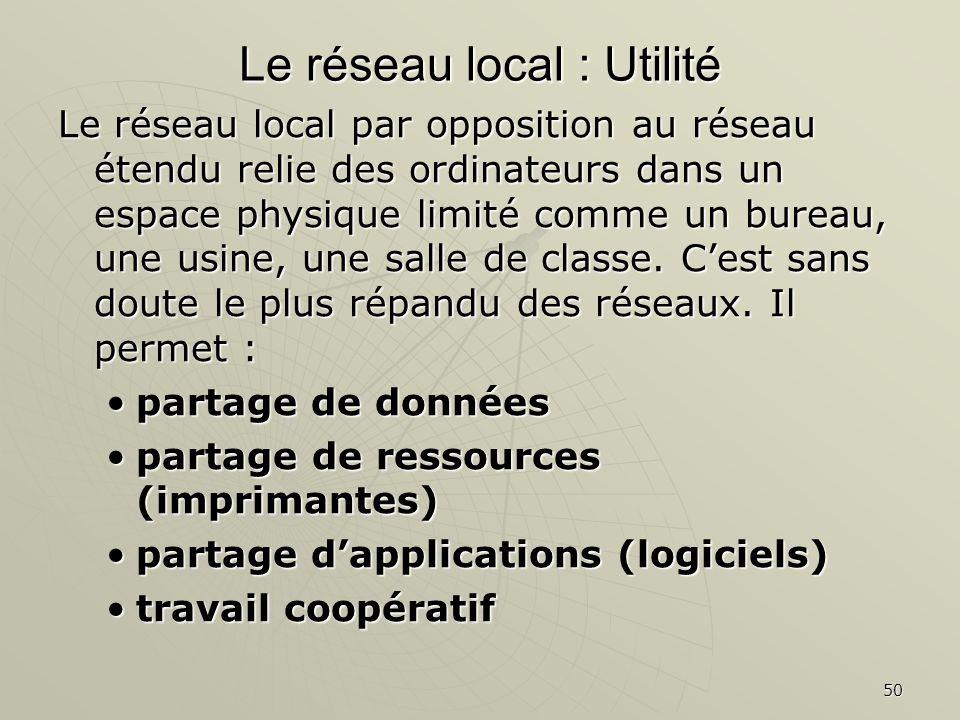 Le réseau local : Utilité
