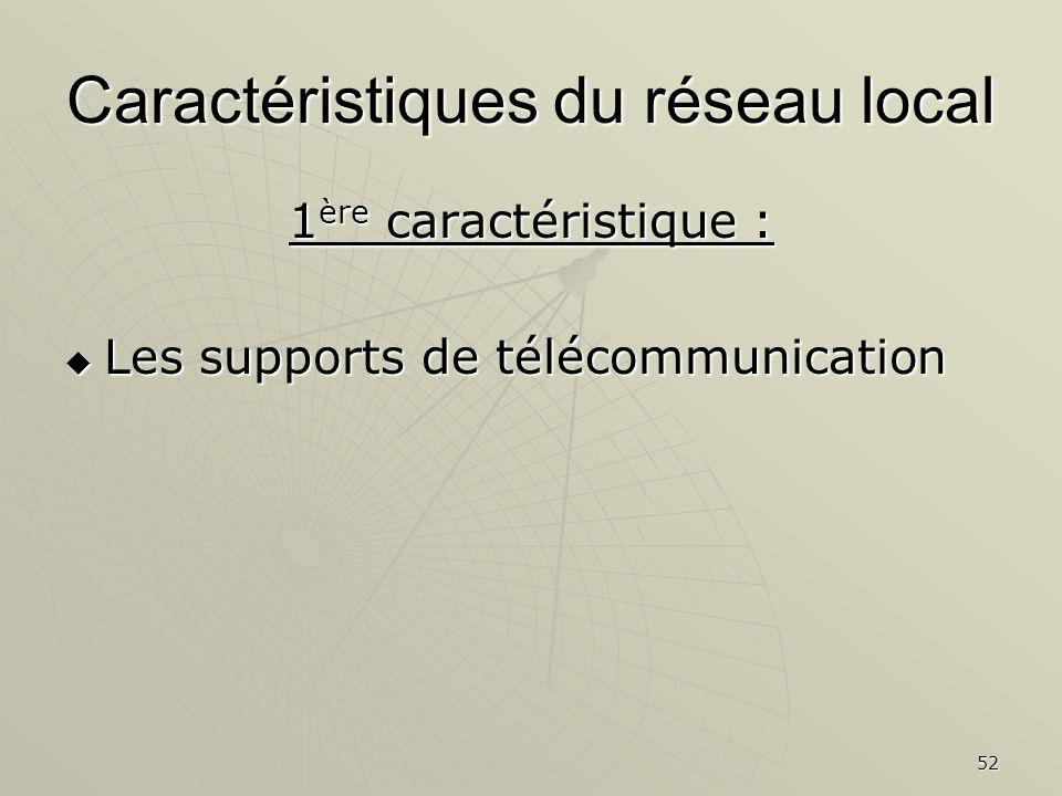 Caractéristiques du réseau local