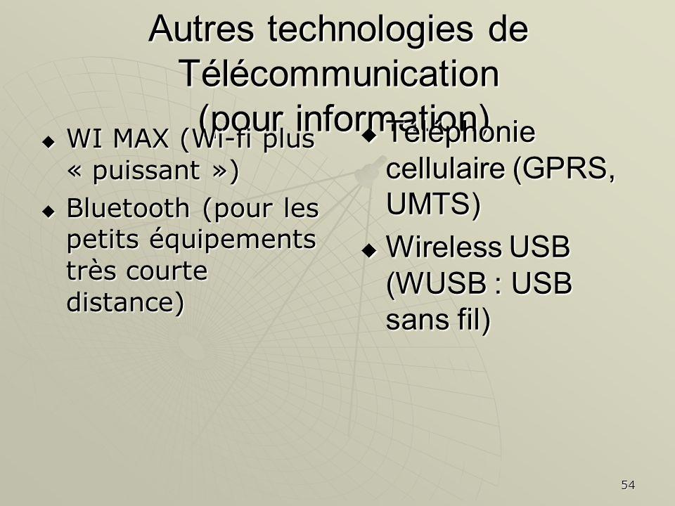 Autres technologies de Télécommunication (pour information)