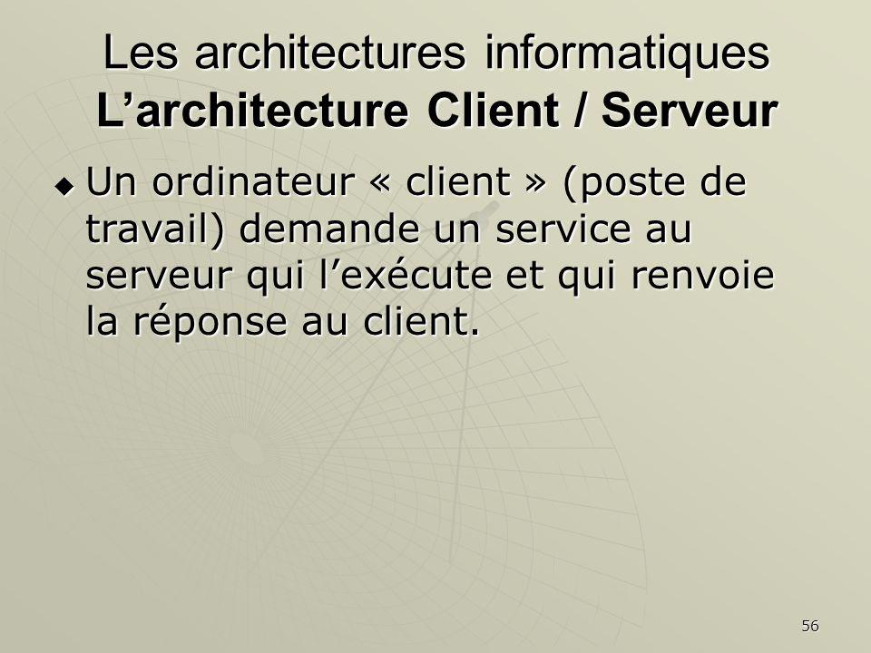 Les architectures informatiques L'architecture Client / Serveur
