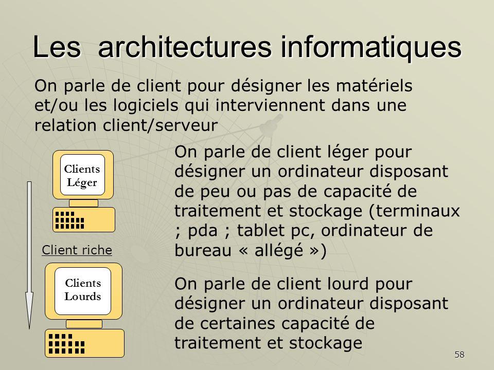 Les architectures informatiques