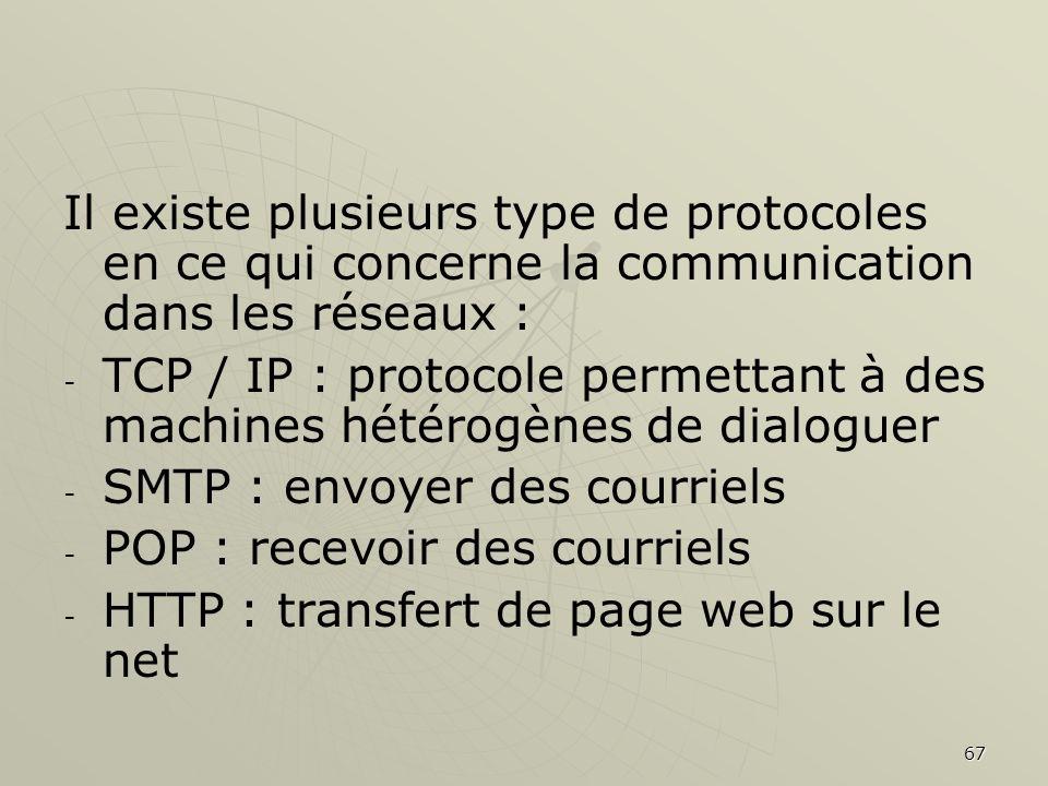 Il existe plusieurs type de protocoles en ce qui concerne la communication dans les réseaux :