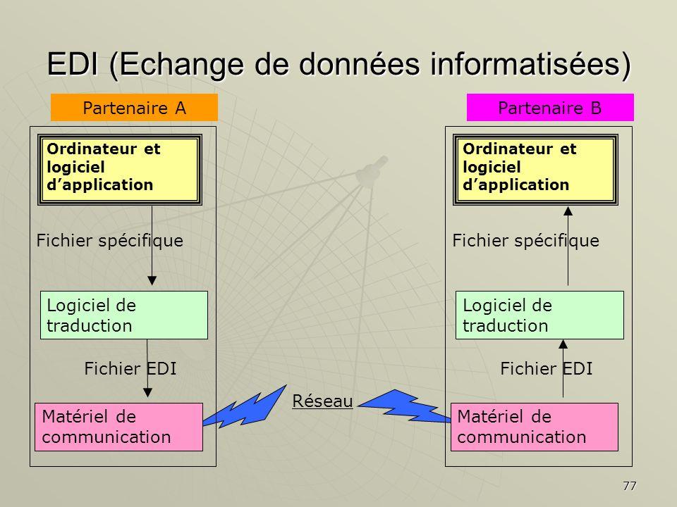 EDI (Echange de données informatisées)