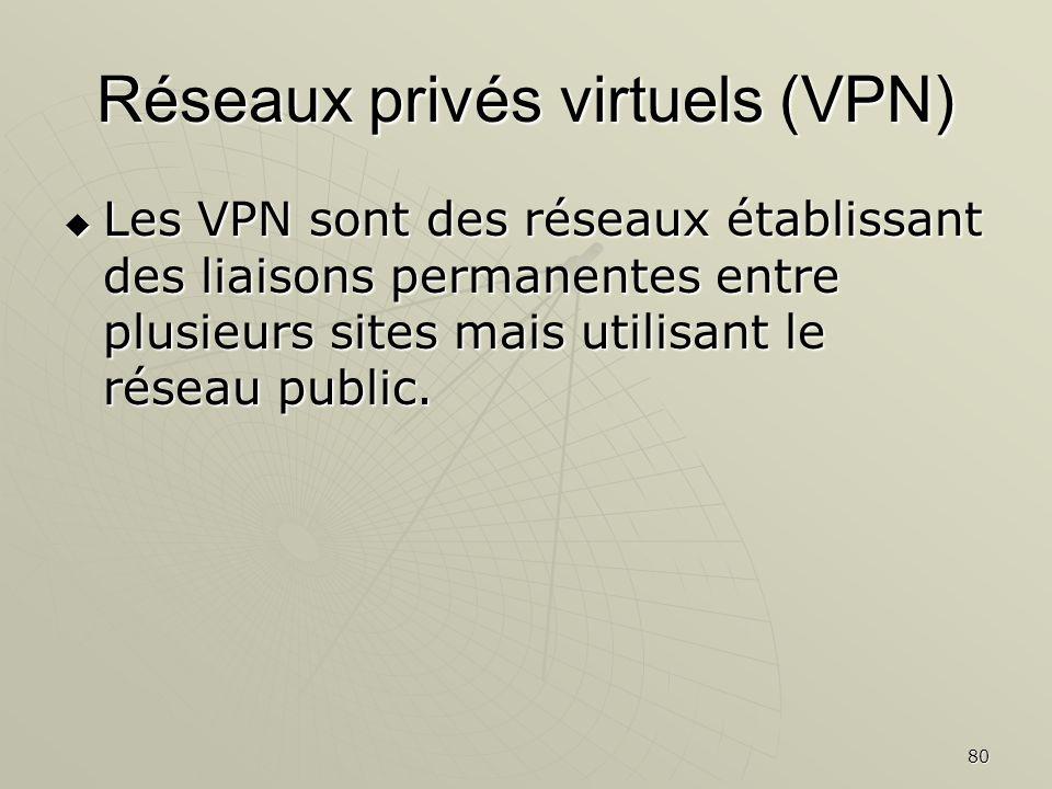Réseaux privés virtuels (VPN)