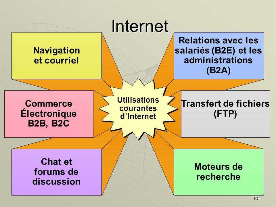 Internet Navigation et courriel