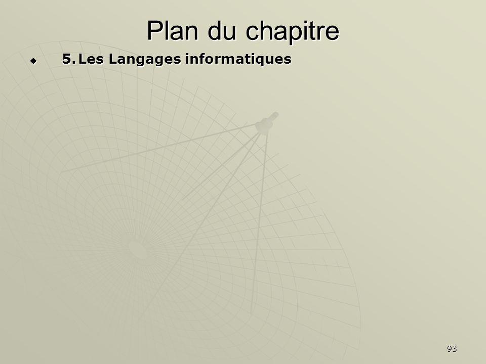 Plan du chapitre 5. Les Langages informatiques