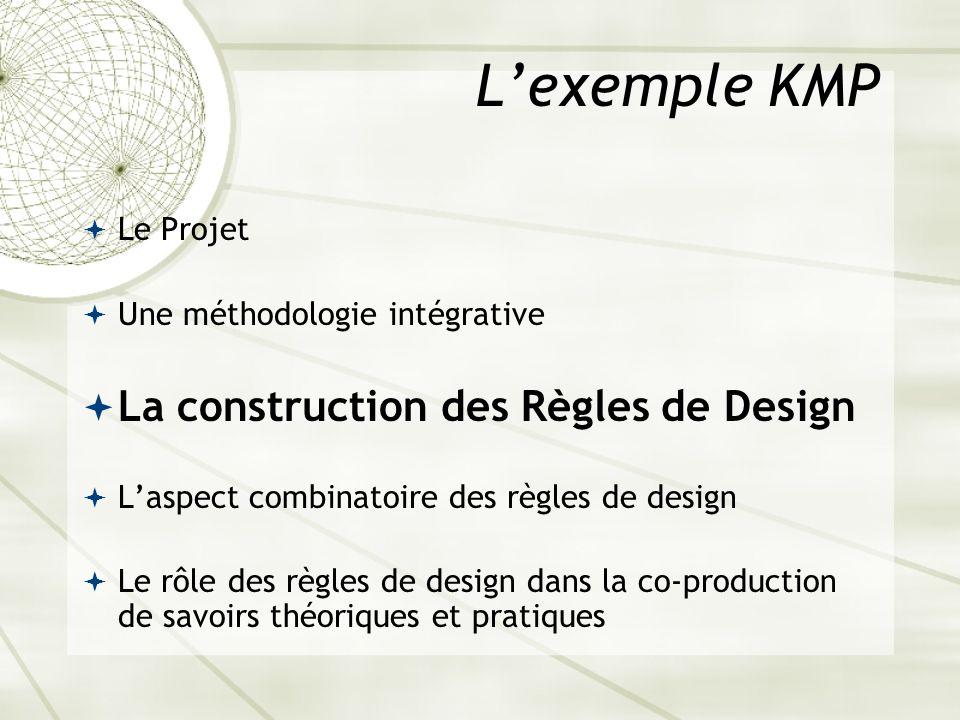 L'exemple KMP La construction des Règles de Design Le Projet