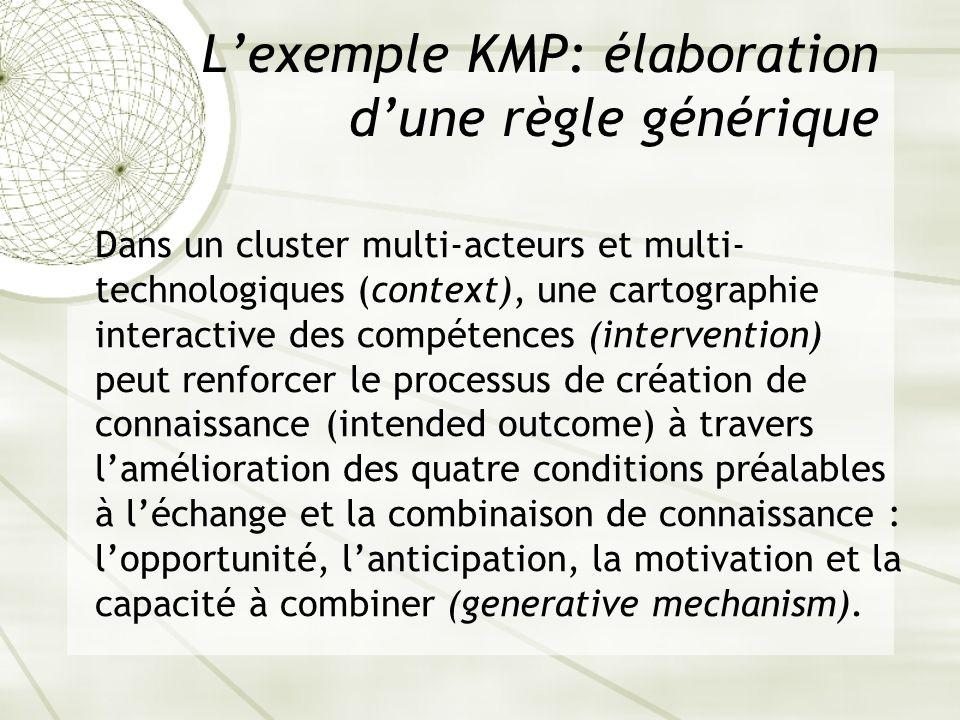 L'exemple KMP: élaboration d'une règle générique