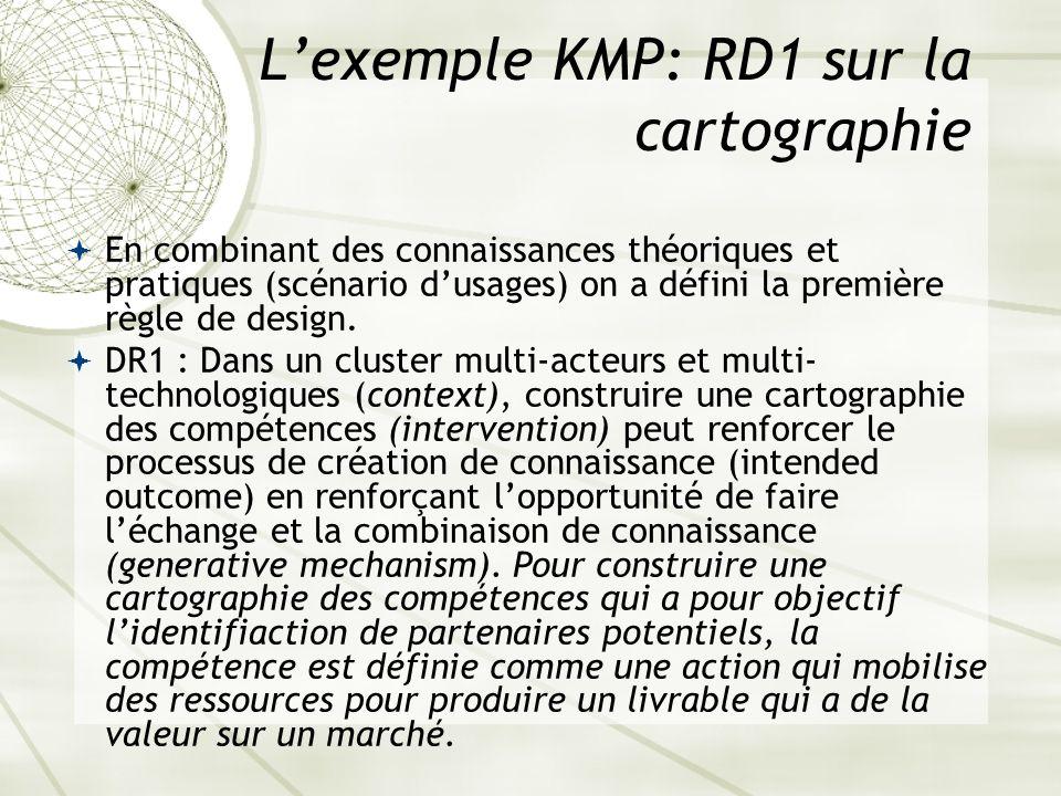 L'exemple KMP: RD1 sur la cartographie