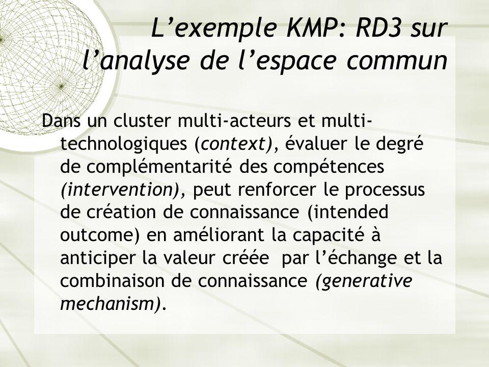 L'exemple KMP: RD3 sur l'analyse de l'espace commun