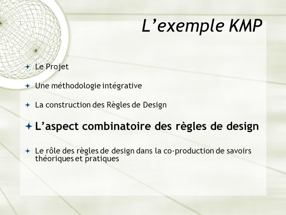 L'exemple KMP L'aspect combinatoire des règles de design Le Projet