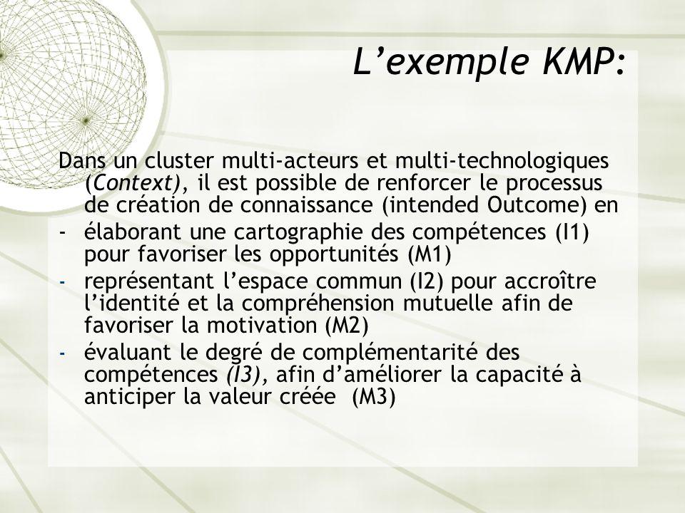 L'exemple KMP: