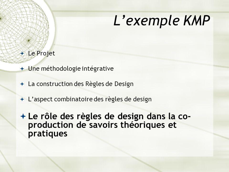 L'exemple KMP Le Projet. Une méthodologie intégrative. La construction des Règles de Design. L'aspect combinatoire des règles de design.
