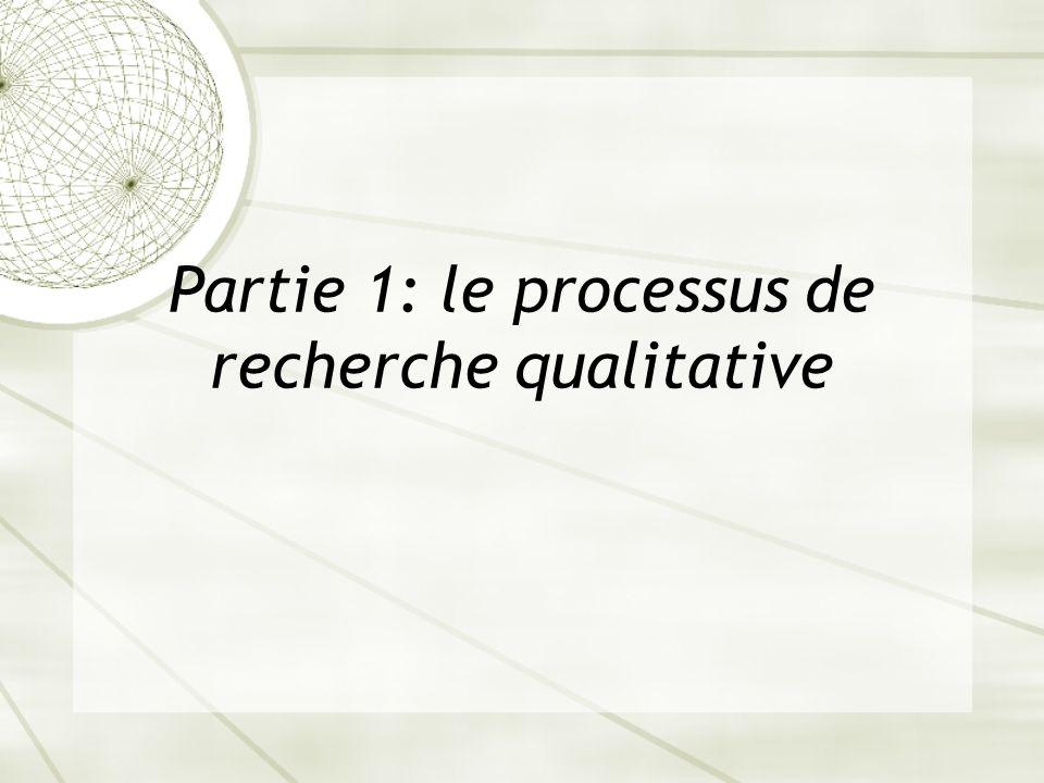 Partie 1: le processus de recherche qualitative