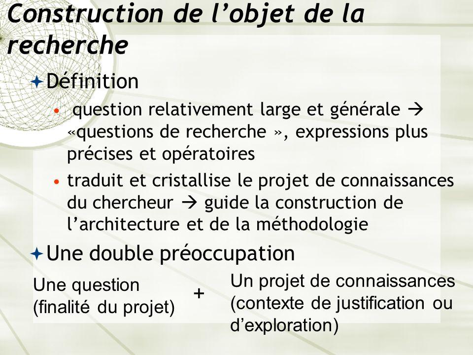 Construction de l'objet de la recherche