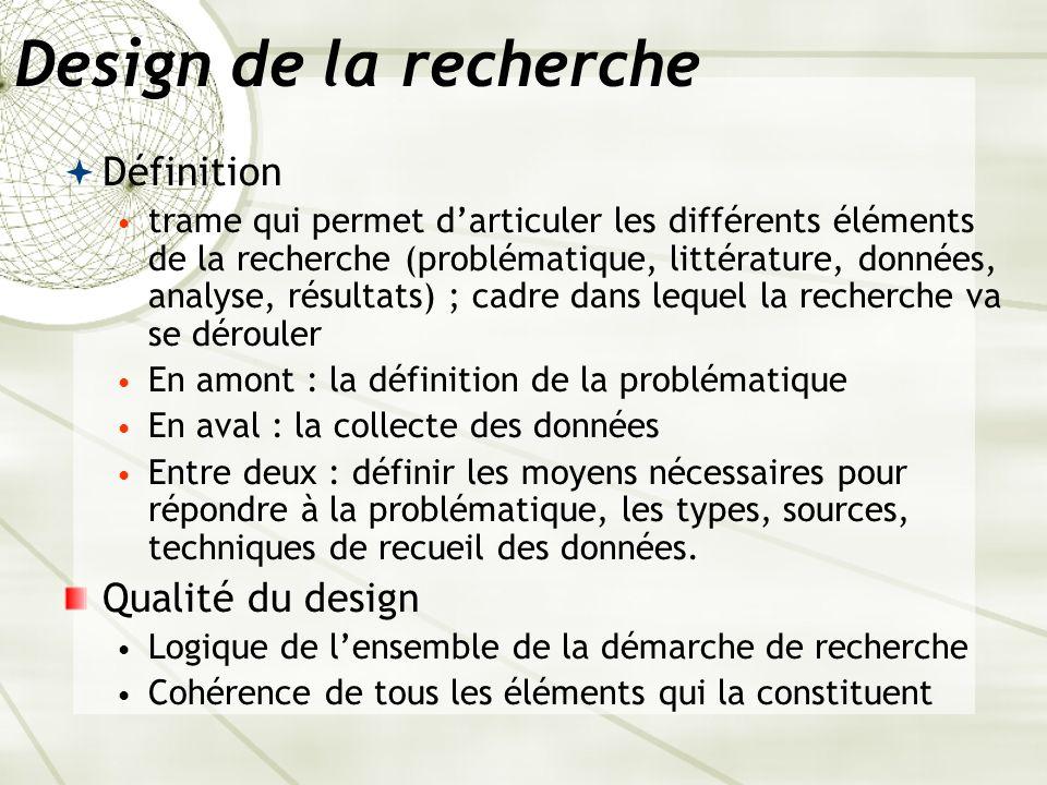 Design de la recherche Définition Qualité du design
