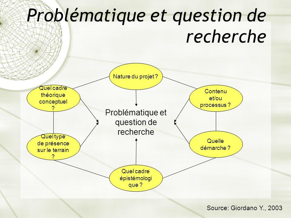 Problématique et question de recherche